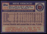 1984 Topps #223  Wayne Krenchicki  Back Thumbnail