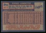 1984 Topps #477  Rafael Landestoy  Back Thumbnail