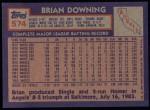 1984 Topps #574  Brian Downing  Back Thumbnail