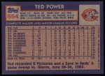 1984 Topps #554  Ted Power  Back Thumbnail
