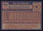 1984 Topps #106  Tim Stoddard  Back Thumbnail