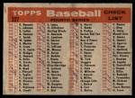 1958 Topps #327   Cubs Team Checklist Back Thumbnail