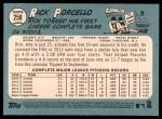 2014 Topps Heritage #258  Rick Porcello  Back Thumbnail