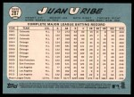 2014 Topps Heritage #287  Juan Uribe  Back Thumbnail