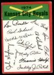 1974 Topps Red Team Checklist   Royals Team Checklist Front Thumbnail