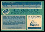 1976 O-Pee-Chee NHL #294  Jack Valiquette  Back Thumbnail