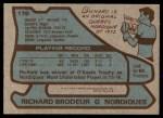 1979 Topps #176  Richard Brodeur  Back Thumbnail