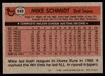 1981 Topps #540  Mike Schmidt  Back Thumbnail