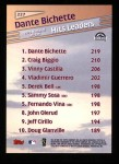 1999 Topps #227   -  Dante Bichette League Leaders Back Thumbnail