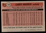1981 Topps #160  Garry Maddox  Back Thumbnail