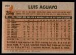 1983 Topps #252  Luis Aguayo  Back Thumbnail