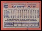 1991 Topps #790  Ken Griffey Jr.  Back Thumbnail