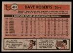 1981 Topps #431  Dave Roberts  Back Thumbnail