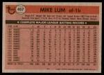 1981 Topps #457  Mike Lum  Back Thumbnail