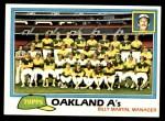 1981 Topps #671   Athletics Team Checklist Front Thumbnail