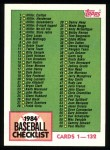 1984 Topps #114   Checklist Front Thumbnail