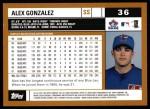 2002 Topps #36  Alex Gonzalez  Back Thumbnail