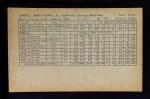 1962 Exhibits Stat Back  Jim Landis  Back Thumbnail