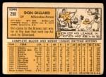 1963 Topps #298  Don Dillard  Back Thumbnail