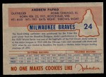 1953 Johnston Cookies #24  Andy Pafko  Back Thumbnail