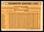 1963 Topps #131   Senators Team Back Thumbnail