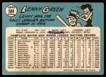 1965 Topps #588  Lenny Green  Back Thumbnail