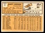 1963 Topps #21 YEL Marty Keough  Back Thumbnail