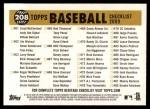 2009 Topps Heritage #208   White Sox Team Checklist Back Thumbnail