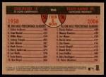 2007 Topps Heritage Then & Now #8 TN Stan Musial / Travis Hafner  Back Thumbnail