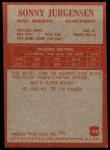 1965 Philadelphia #188  Sonny Jurgensen  Back Thumbnail