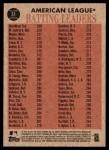 2011 Topps Heritage #51   -  Josh Hamilton / Miguel Cabrera / Joe Mauer / Adrian Beltre AL Batting Leaders Back Thumbnail