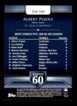 2011 Topps 60 #100 T-60 Albert Pujols  Back Thumbnail