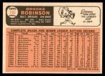 1966 Topps #390  Brooks Robinson  Back Thumbnail