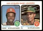 1973 Topps #64   -  Lou Brock / Bert Campaneris SB Leaders   Front Thumbnail