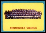 1963 Topps #109   Vikings Team Front Thumbnail