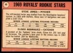 1969 Topps #49 Q  -  Steve Jones / Elilie Rodriquez Royals Rookies Back Thumbnail