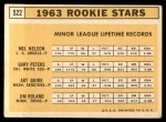 1963 Topps #522   -  Gary Peters / Jim Roland / Mel Nelson / Art Quirk Rookie Stars   Back Thumbnail