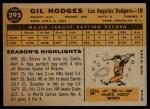 1960 Topps #295  Gil Hodges  Back Thumbnail