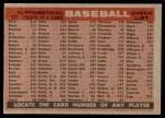 1958 Topps #377 ALP  Braves Team Checklist Back Thumbnail