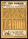 1968 Topps #79  Ted Kubiak  Back Thumbnail