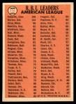 1966 Topps #220   -  Rocky Colavito / Willie Horton / Tony Oliva AL RBI Leaders Back Thumbnail