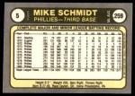 1981 Fleer #640 THR Mike Schmidt  Back Thumbnail