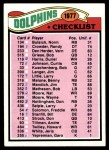 1977 Topps #214   Dolphins Team Checklist Front Thumbnail