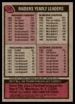 1977 Topps #220   Raiders Team Checklist Back Thumbnail