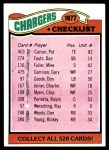 1977 Topps #224   Chargers Team Checklist Front Thumbnail