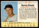 1963 Post #105  Harvey Kuenn  Front Thumbnail