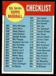 1963 Topps #362 SRT  Checklist 5 Front Thumbnail