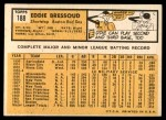 1963 Topps #188  Eddie Bressoud  Back Thumbnail