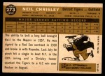 1960 Topps #273  Neil Chrisley  Back Thumbnail