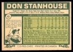 1977 O-Pee-Chee #63  Don Stanhouse  Back Thumbnail